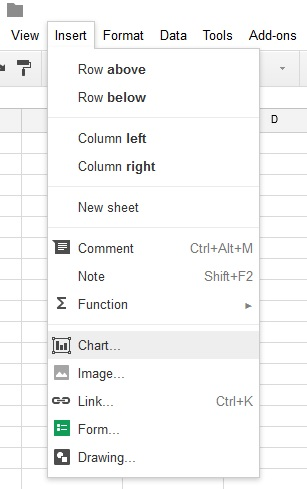 Google Analytics Reports in Google Sheets erstellen