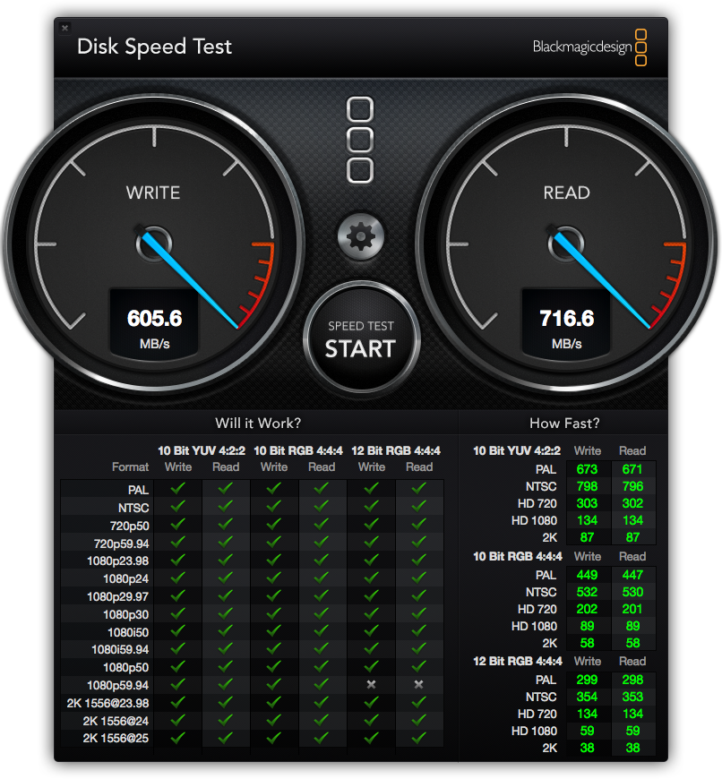 DiskSpeedTest MacBook