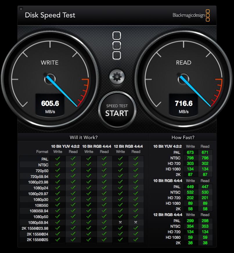 DiskSpeedTest MacBook