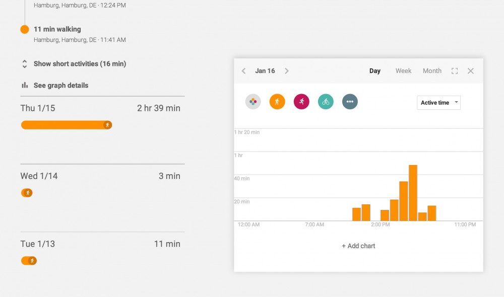 Google Fit online Portal (Bild: Screenshot Google Fit Webseite).