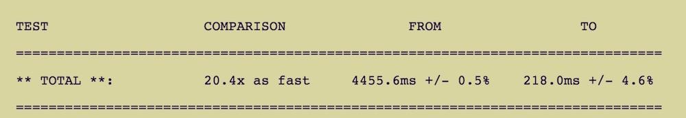 Raspberry Pi 2 SunSpider im Vergleich zum MacBook Pro 13 Retina (Bild: Screenshot OS X).