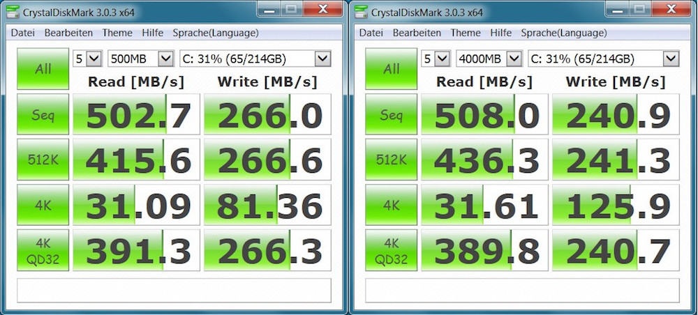 Lenovo ThinkPad T450s SSD Performance (Bild: Screenshot CrystalDiskMark).