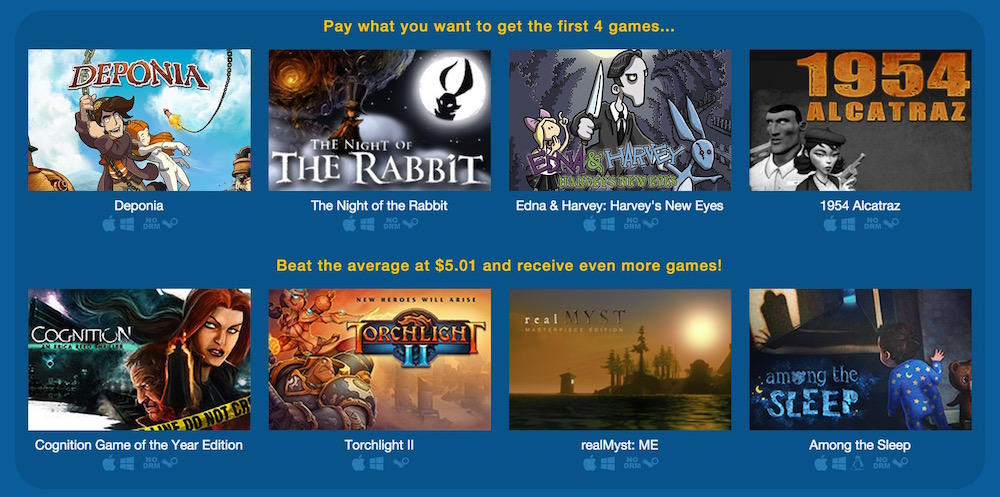 MacGameStore Pay What You Want Bundle (Bild: Screenshot MacGameStore).