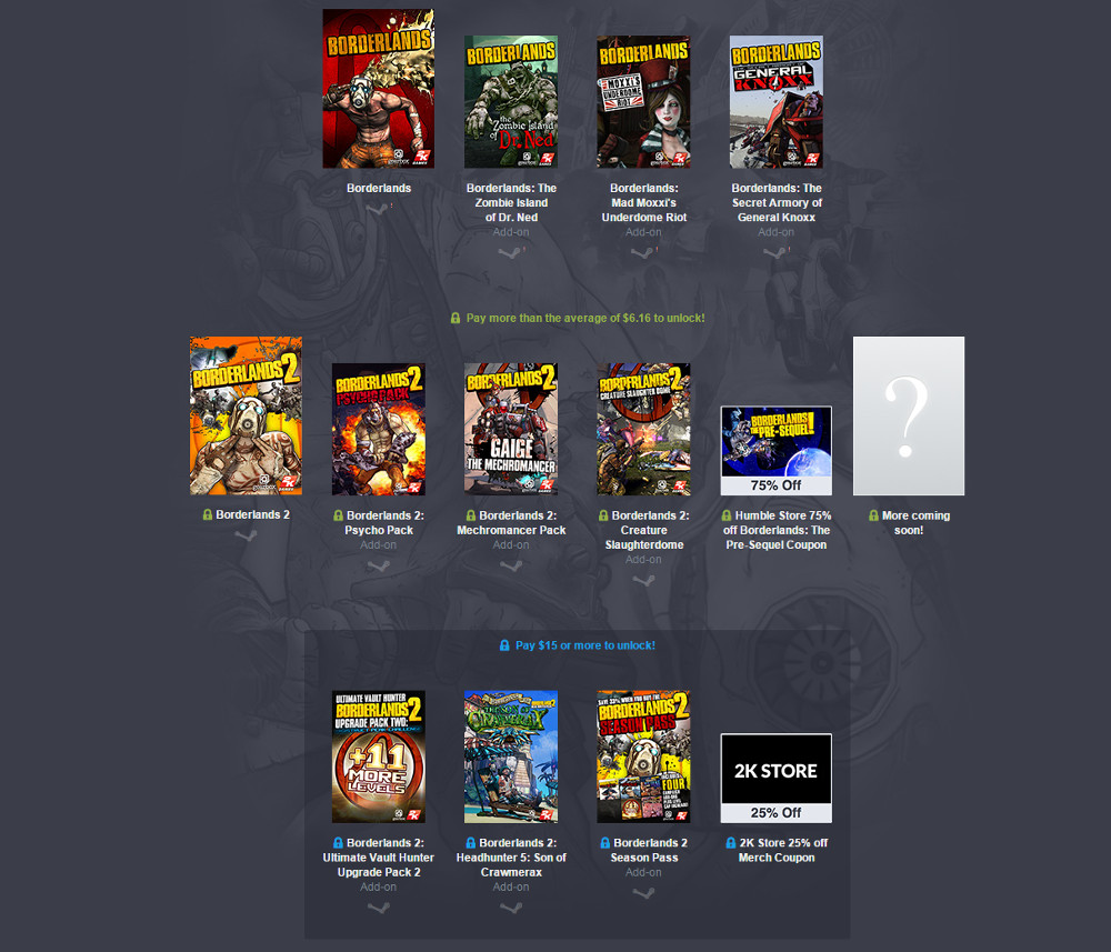Humble Borderlands Bundle mit beiden Titeln plus DLC (Bild: screenshot Humble Bundle).