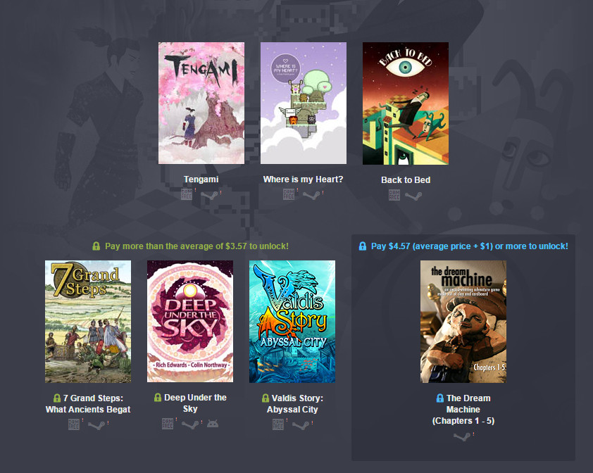 Humble Weekly Bundle Eye Candy 3 (Bild: Screenshot Humble Bundle).