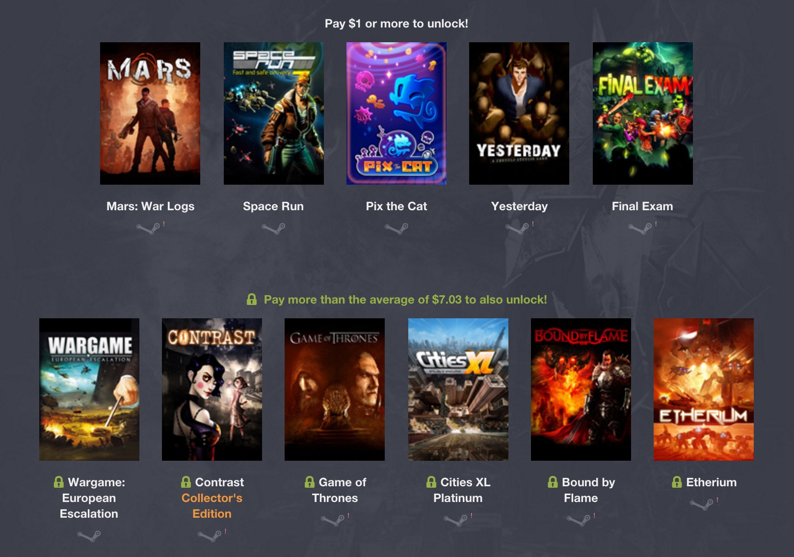 Humble Weekly Bundle - Focus Home Interactive 2