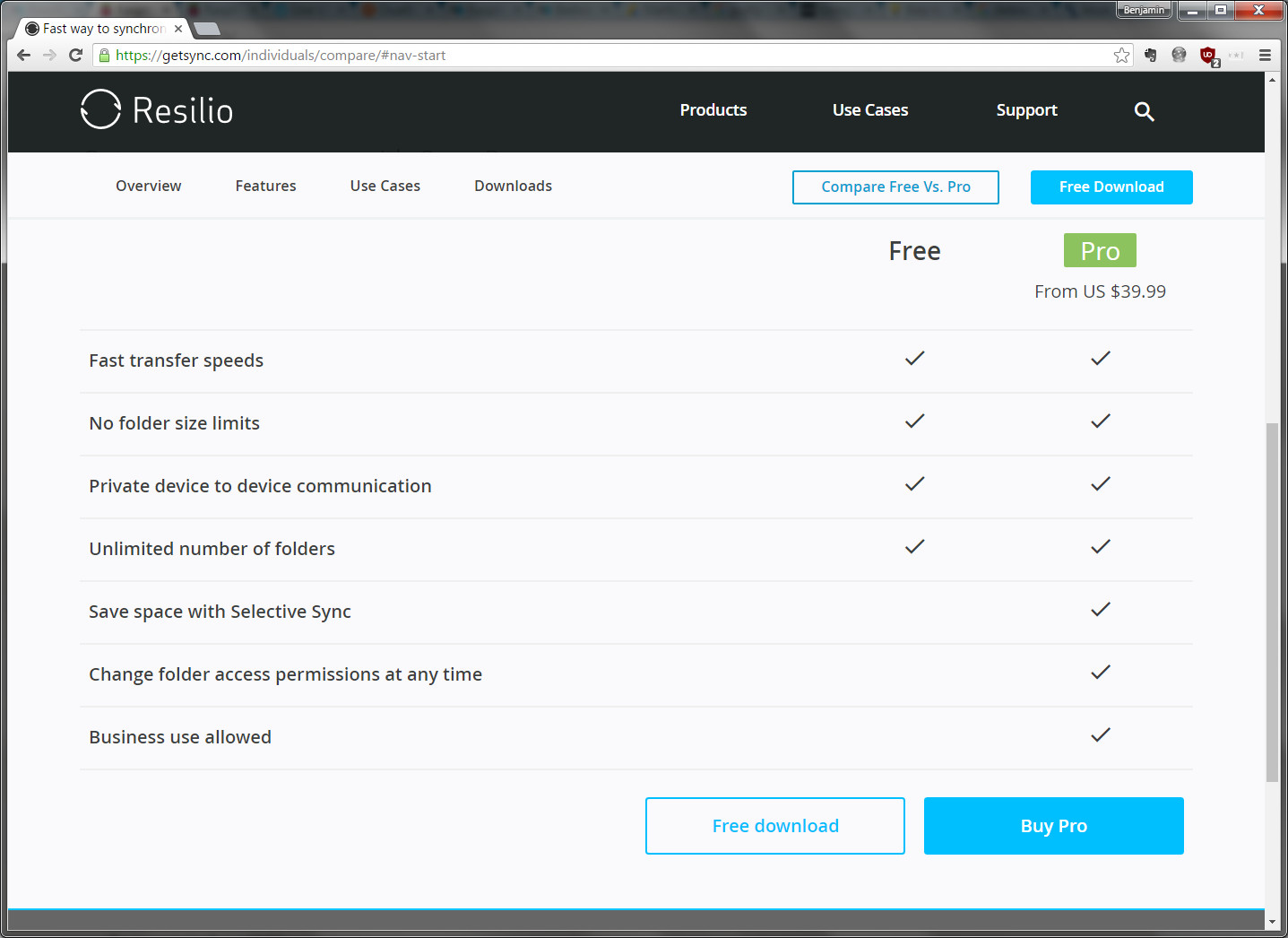 BitTorrent Sync free vs pro