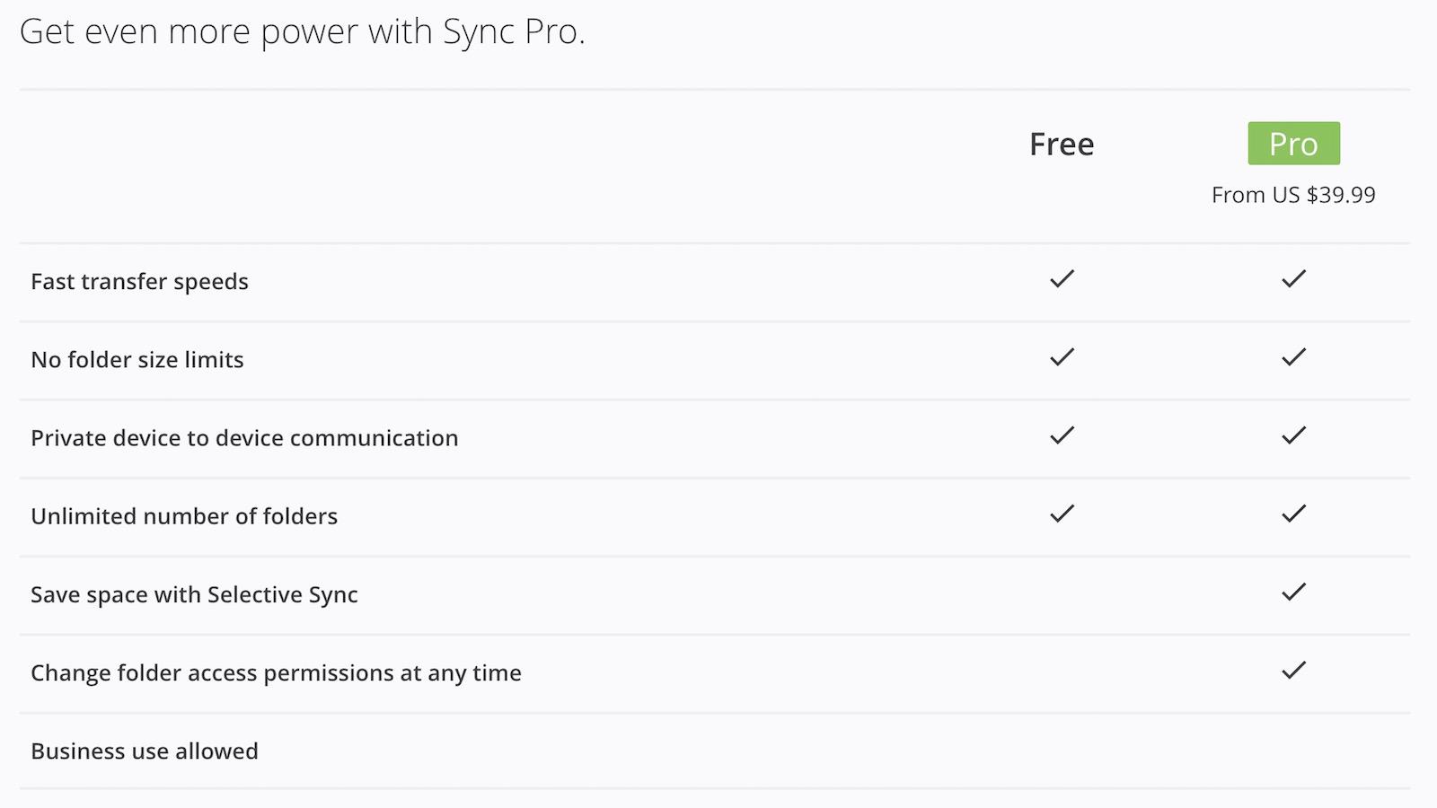 Vergleich von Resilio Sync - Free und Pro Version