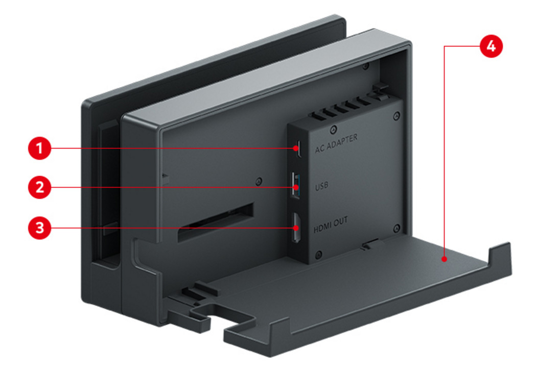 Nintendo Switch Station Rückseite