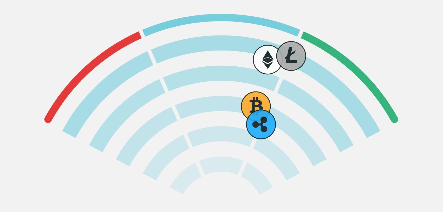 Das Cryptoradar der BISON-App