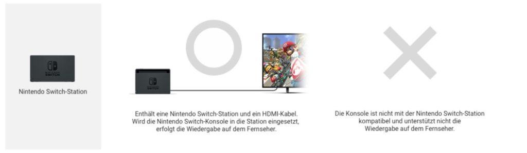 Nintendo Switch Light am Fernseher