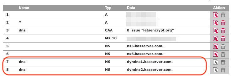All-Inkl.com DynDNS-Server als DNS-Eintrag